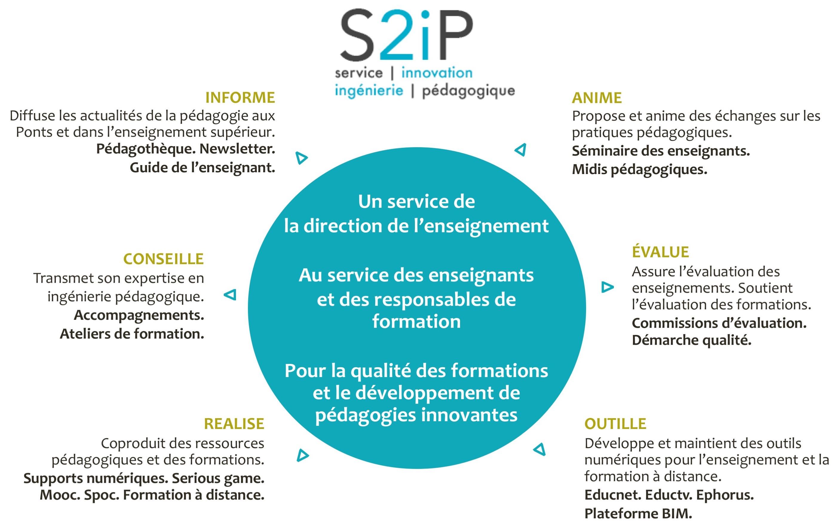 Missions S2iP